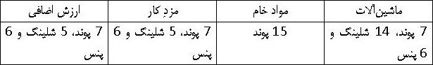 جدول نظریهها بخش13 ـ 2